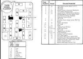 89 f250 fuse box 89 wiring diagrams online