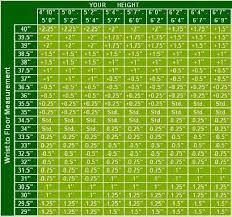 Golf Ball Speed Chart Golf Ball Compression Vs Swing Speed Chart Golf Ball For