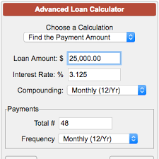Monthly Principal And Interest Chart Advanced Loan Calculator