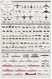 Military Insignia Chart Amazon Com Us Military Ranks Large Poster Print Army Navy