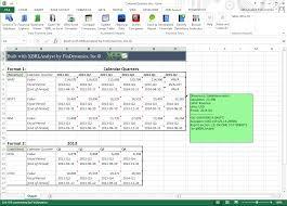 Calendar Quarters Findynamics Comparison By Calendar Quarters