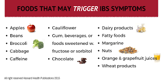 Ibs Diet Chart Try A Fodmaps Diet To Manage Irritable Bowel Syndrome