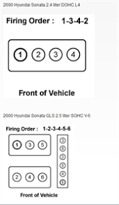 hyundai xg350 firing order of plugs questions answers firing order