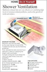 installing a bathroom fan installing bathroom fan wiring a bathroom fan with light and heater