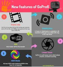 Gopro Comparison Chart 2017 10 Best Comparison Chart For Gopro6 Images In 2017 Gopro