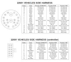 22691 meyer truck side pump control harness 1 piece round plug additional information