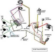 similiar hp mercury outboard wiring diagrams keywords wiring diagram merc model 70 hp from serial 5579017 wiring diagram