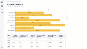 Donut Chart Macros How To Use Chart From Table Macro Stiltsoft Docs Table
