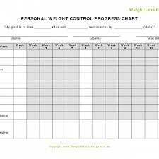 Chart Weight Loss New Weight Loss Graph Printable Ellipsis