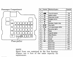 03 eclipse fuse diagram wiring diagram split 2003 eclipse fuse box diagram wiring diagram completed 03 eclipse fuse diagram