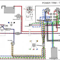 lenco trim tabs wiring diagram page 3 wiring diagram and schematics yamaha outboard tilt and trim gauge wiring diagram wiring diagram f70 yamaha trim gauge wiring yahama
