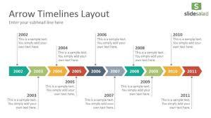 Timeline Ppt Slide Timelines Diagrams Google Slides Presentation Template Slidesalad