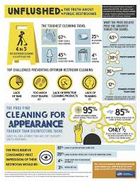 consumer reports best bathroom cleaner. Posted By Heidi Schwartz Restroom Cleaning Survey Infographic Consumer Reports Best Bathroom Cleaner