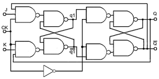 j k flip flop circuit diagram wiring diagram \u2022 Jk Flip Flop Clock Diagram jk flip flops rh learnabout electronics org jk flip flop timing diagram explanation jk flip flop