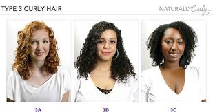 Curl Texture Chart Curly Hair Guide Whats Your Curl Pattern Naturallycurly Com