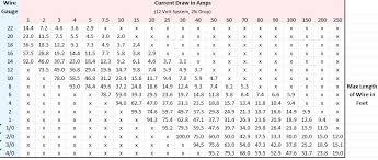 Gauge Measuring Chart Fuvein Com Co