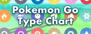 Pokemon Type Chart Sun And Moon What Is A Pokemon Type Chart How Does It Work