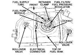jeep liberty questions 2005 jeep liberty fuel tank cargurus jeep liberty fuse box diagram 2005 Jeep Liberty Fuse Box Diagram #32