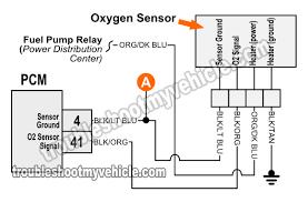 1993 1995 oxygen (o2) sensor wiring diagram (jeep 4 0l) 2004 honda civic o2 sensor fuse at 2004 Civic 02 Sensor Wiring Diagram