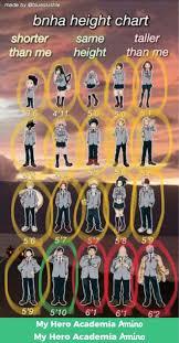 Height Chart My Hero Academia My Class 1 A Height Comparison My Hero Academia Amino