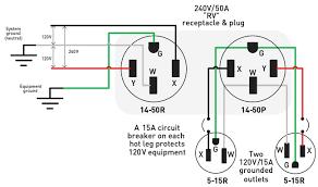 110v outlet wiring diagram data wiring diagram blog 110v rv plug wiring diagram wiring diagram data grounded outlet wiring diagram 110v outlet wiring diagram