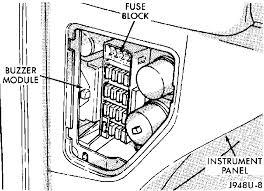 dodge truck fuse box diy wiring diagrams 97 dodge ram fuse box 97 home wiring diagrams