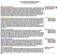 paragraph essay template hamburger essay step by step guide to  5 paragraph essay template gallery of 5 paragraph essay topics for high school paragraphs