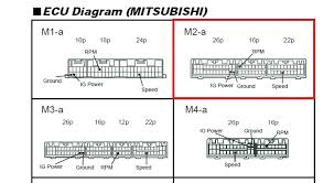 4g91 manual ecu wiring diagram open source user manual \u2022 rsm wiring diagram tacra s diy garage apexi rev speed meter rsm rh diytacra com 2001 bmw 325i wiring diagram bmw e46 stereo wiring diagram