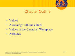 workplace values assessment values attitudes and their effects in the workplace ppt video