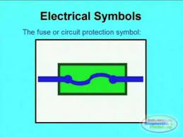 electronic symbols wiring diagrams 1 electronic symbols wiring diagrams 1