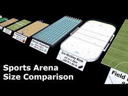 Sports Arena Size Comparison - YouTube