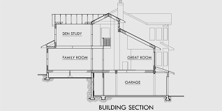 Sloping Lot House Plans  Daylight Basement House Plans  LuxuryHouse rear elevation view for Sloping lot house plans  daylight basement house plans