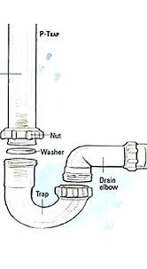 tub drain size bathtubs name views size bath drain size mobile home bathtub drain size tub