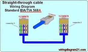 rj45 568b wiring diagram images cat5 socket wiring diagram cat 5 t568b rj45 wiring diagram car fuse box and wiring