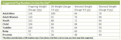 Preemie Size Chart Knit Hat Size Chart Bedowntowndaytona Com