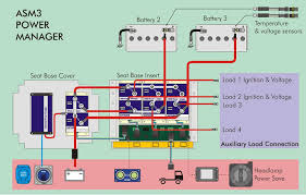 las power manager antares tdc asm3 schematic