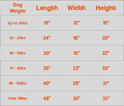 dog crates size chart pet sitters guide to dog crates walk it like a dog