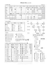 (under development) transcribes korean text to ipa (international phonetic alphabet) & korean transcription. File The International Phonetic Alphabet Revised To 2015 Korean Pdf Wikimedia Commons