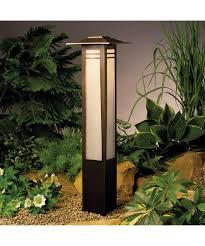 Kichler  Zen Garden  Inch Bollard Capitol Lighting - Kichler exterior lighting