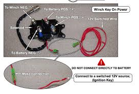 how to install a polaris ranger winch superatv black ops winch red key wire diagram