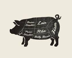 Pig Butcher Chart Art Pork Butcher Diagram Pig Art Print Pig Art Animal