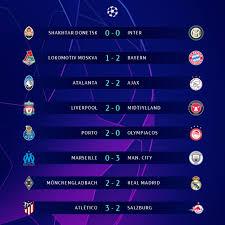 Hasil liga eropa tadi malam hasil lengkap liga eropa tadi malam babak 16 besar manchester united ac milan arsenal kabar terkini crvena zvezda Hasil Liga Champions Tadi Malam Dan Dini Hari Tadi Liverpool Inter Milan Bayern Madrid City Tribun Jogja