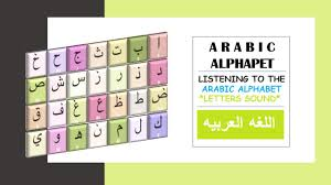 Besides its usefulness in accurately. Arabic Alphabet Pronunciation For Beginners Listening To Arabic Alphabet Letter Sounds Youtube