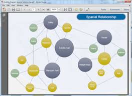 Word Bubble Templates Free Bubble Diagram Templates For Word Powerpoint Pdf
