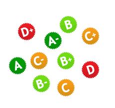Image result for grades
