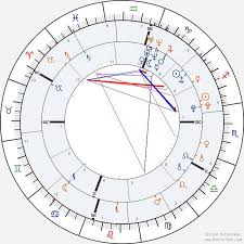 Can Someone Interpret This Synastry Chart For Me What Have