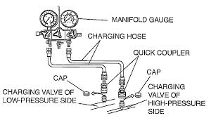 peugeot 407 wiring diagram wiring diagram and schematic design citroen berlingo wiring diagram diagrams and schematics