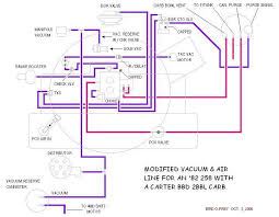 modified vacuum line diagram for the 258 amc eagle den forum