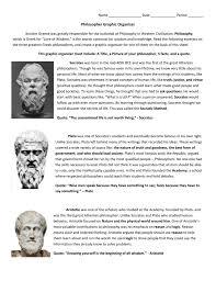 Socrates Plato And Aristotle Worksheet