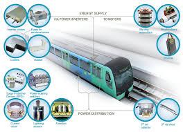 mersen rail slip ring carbon brush holder 3rd rail shoe mersen in metro system